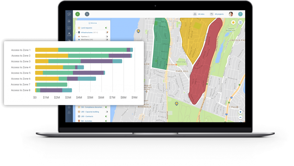 Stakeholder Engagement Software for Land Access and Management